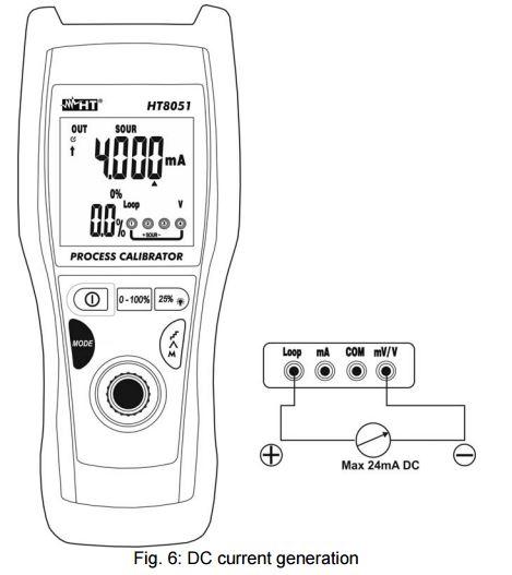 ht italia ht8051 multifunction process calibrator 4-20ma    0-10v