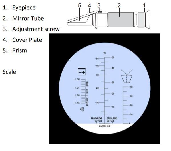 Extech Refractometer Parts
